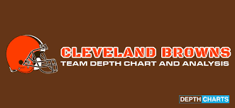 Browns Qb Depth Chart 2019 2020 Cleveland Browns Depth Chart Live