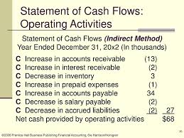 Cash Flows From Operating Activities The Statement Of Cash Flows Ppt Download
