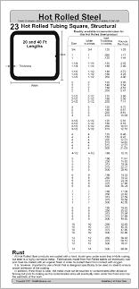 Steel Tubing Chart Www Bedowntowndaytona Com
