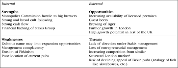 Swot Analysis Example Custom An Example SWOT Analysis Ð Firkin Pubs And Brewery Source