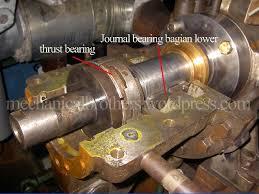 thrust bearing location. gambar 1. thrust bearing location