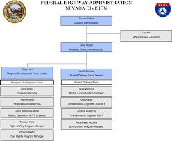 Federal Bridge Chart Organizational Chart Nevada Division Federal Highway