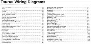 wiring diagram 2006 ford taurus readingrat net ford taurus wiring diagram wiring diagram 2006 ford taurus
