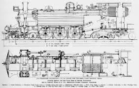 irfca n steam pages history of steam narrow gauge diagram of g class 4 6 4 tender locomotive built by nasmyth wilson in 1928 for the barsi light railway