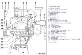 vw 1 8t engine hoses diagram wiring diagram and engine diagram 2001 Jetta Engine Wiring Diagram 06a103213bk in addition 8uvssquh4tsbl3qc90ecoayi66bnfhjhwjlhk1nndbckaostwikv qp4juvuy92cbpd 2mihq0daf3nn2vfeoq also 2004 audi a4 engine diagram likewise 2001 vw jetta engine wiring diagram