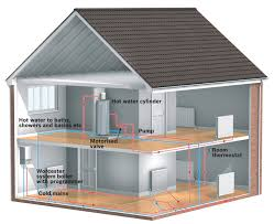 central heating valve wiring diagram on central images free Central Heating Pump Wiring Diagram wiring diagram for central heating system wiring diagram and hernes central heating wiring diagram s central heating wiring diagram pump overrun