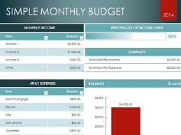 budgeting plans templates family budget template here is a simple family budget template