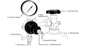 gas fireplace regulator regulator guide gas fireplace remote control valve
