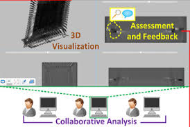 Open Inventor Toolkit | Use Case Gallery | Thermo Fisher Scientific