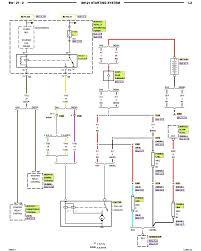 2008 dodge wiring diagram wiring diagram rows 08 dodge wiring diagram wiring diagram show 2008 dodge ram trailer wiring diagram 2008 dodge wiring diagram