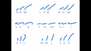 Gregg Stenography How It Works Lesson 3
