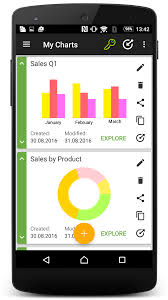 Best Chart Maker Android Chart Maker Visualize Your Information