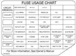 fuse box for 1999 mercury cougar wiring diagram for you • engine diagrams 1995 mercury villager 2006 mercury montego 1999 mercury grand marquis 1999 mercury sable