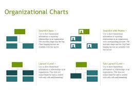 Org Charts Visual