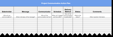 How To Create A Project Communication Plan The Easy Way To Create