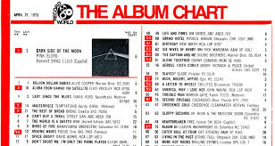 Billboard Charts April 1975 When Pink Floyds Dark Side Of The Moon Hit 1 Best