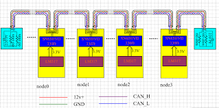 can bus wiring diagram can image wiring diagram can bus connection diagram wiring diagrams on can bus wiring diagram