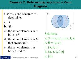 Genesis 1 And 2 Venn Diagram Ppt Chapter 2 Powerpoint Presentation Id 7100420