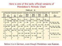 The Periodic Table. Early Organization As early as the early ...