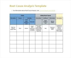 Product Profitability Analysis Excel Product Profitability Analysis Template Download Free