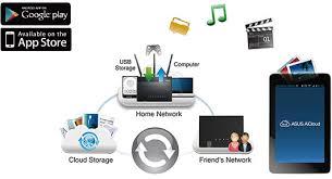 rt ac1900 networking asus usa asus ac at Asus Network Diagram