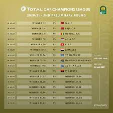 مواعيد مباريات الأهلي والزمالك في دور الـ32 بدوري أبطال إفريقيا - سوبر كورة