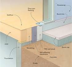 concrete patio slab diagram diagram