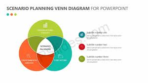 Powerpoint 2010 Venn Diagram Free Scenario Planning Venn Powerpoint Diagram Pslides