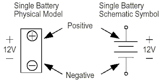 connecting batteries chargers in series parallel deltran single battery physical model schematic symbol
