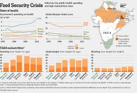 food crisis in million people starving un reports  food crisis in