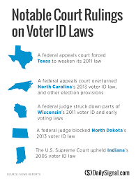 Id Test Of Stood Law 'has Indiana How Time' Voter