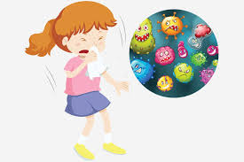 Teaching Kids About Germs 4 Interesting Activities You