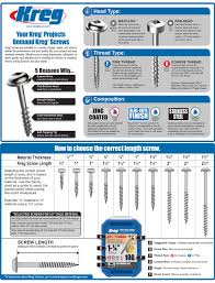 Kreg Screw Length Chart Kreg Screw Chart The Hobbyist