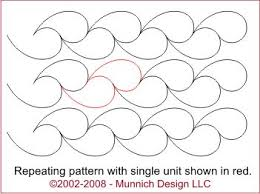 111 best Quilting ideas - overall images on Pinterest | Knitting ... & Munnich Design - Quilt Recipes: Digital Quilting Pattern - Browse All  Patterns стёжка капли Adamdwight.com