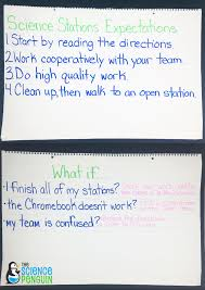 What Do Scientists Do Anchor Chart Science Classroom Expectations Anchor Charts The Science