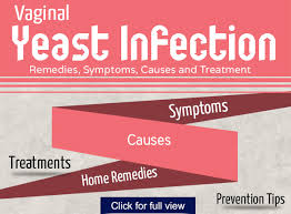 11 Effective Home Remedies To Cure Yeast Infection