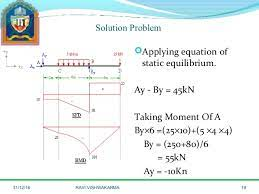 This beam calculator is designed to help you calculate and plot the bending moment diagram (bmd), shear force diagram (sfd). Sfd Bmd