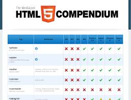 html reference sheet free html5 ebooks and cheat sheets developers magic kit