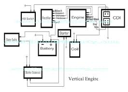 100cc atv wiring diagram 100cc download wirning diagrams sunl atv repair manual at Sunl 4 Wheeler Wiring Diagram