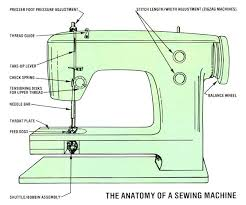 Sewing Machine Spring