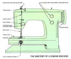 Sewing Machine Spring