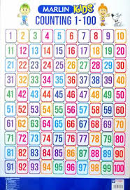 Chart Counting 1 100