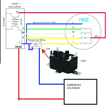 aprilaire humidifier wiring diagram fresh carrier infiniti furnace Humidifier Wiring Red and White at Carrier Humidifier Wiring Diagram