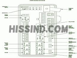 2007 dodge charger fuse diagram 2007 dodge charger fuse box layout 2007 dodge charger fuse layout diagram rear trunk