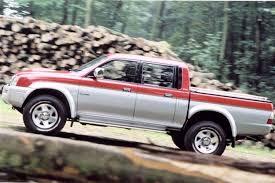 Mitsubishi L200 (1996 - 2006) used car review   Car review   RAC Drive
