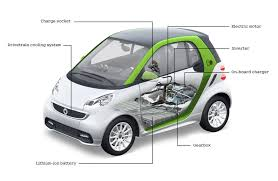 tesla electric car motor. Turns Out Tesla Actually Made An Electric Smart Fortwo That Could Do Wheelies Car Motor