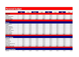 Child Care Budget Template 30 Budget Templates Budget Worksheets Excel Pdf Template Lab