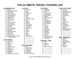 Packing List For Vacation Template Packing List For Vacation Template Magdalene Project Org