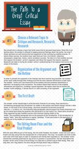 best critical essay ideas claim evidence infographics writing a critical essay includes choosing a relevant topic organizing the argument and outline writing the first draft editing room floor