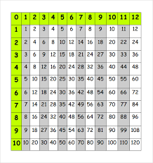 Pictures Of Multiplication Charts Sample Multiplication Chart 7 Free Documents In Pdf Word